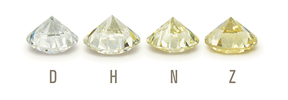 4C's GIA Diamond Cut Grade